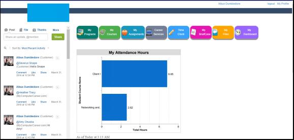 Astrea's Community Expertise Screenshot