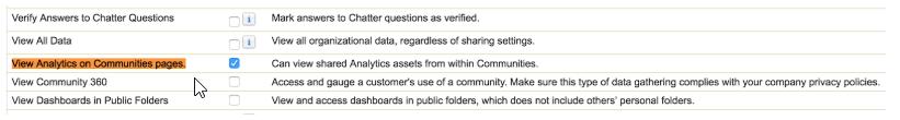 Einstein Analytics Dashboards In Communities image4