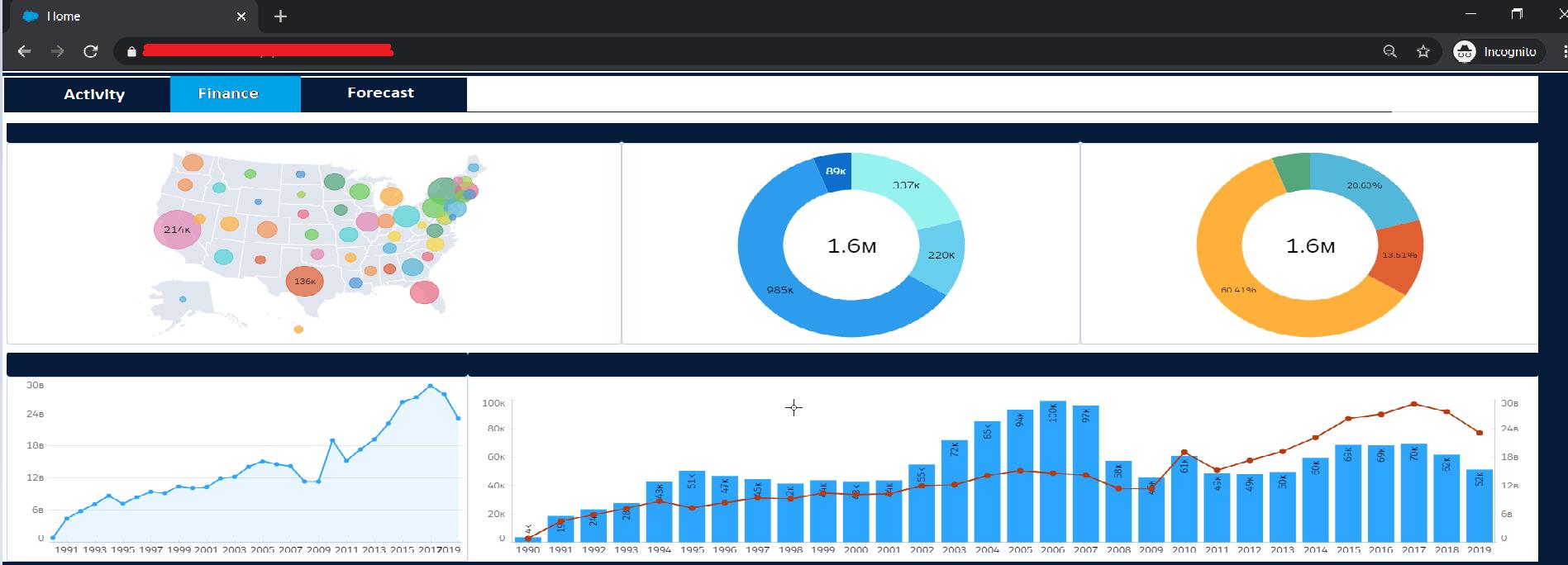 Einstein Analytics Dashboards In Communities image5