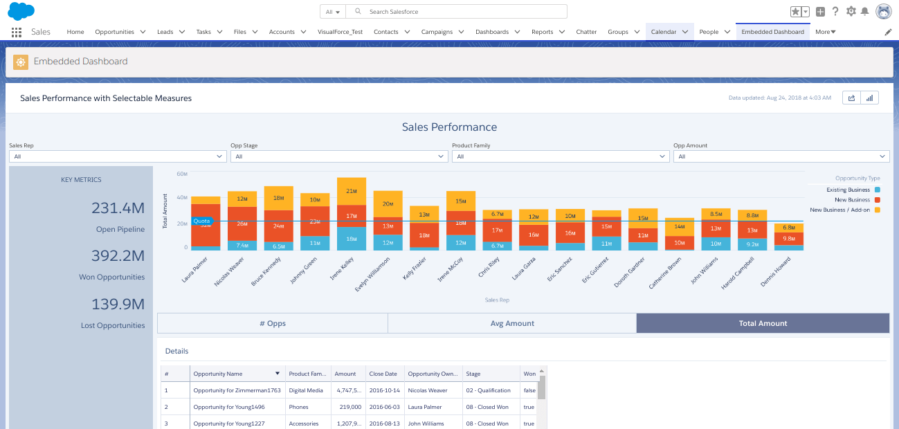 Embedding The Analytics Dashboard image5