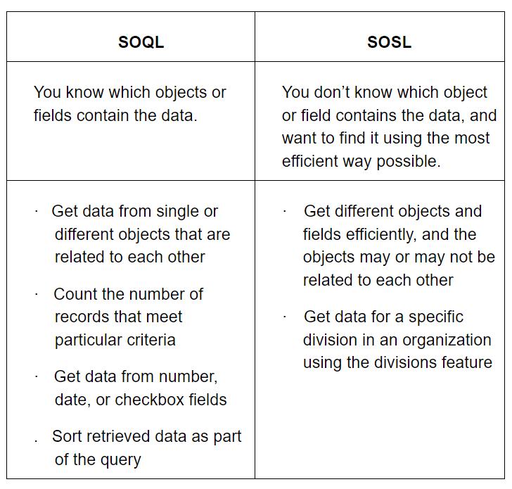 Managing-Duplicate-Leads