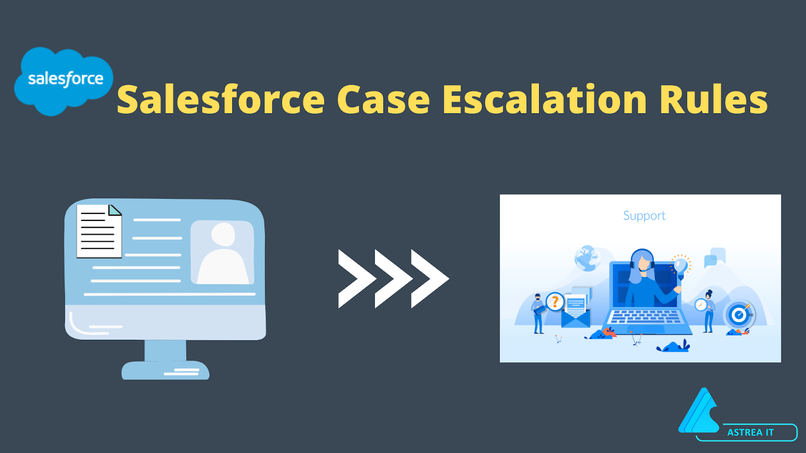 Salesforce Case Escalation Rules