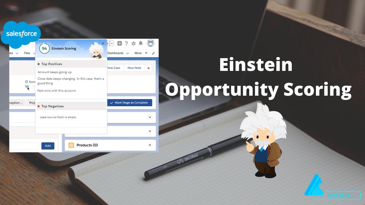 Salesforce Einstein Opportunity Scoring