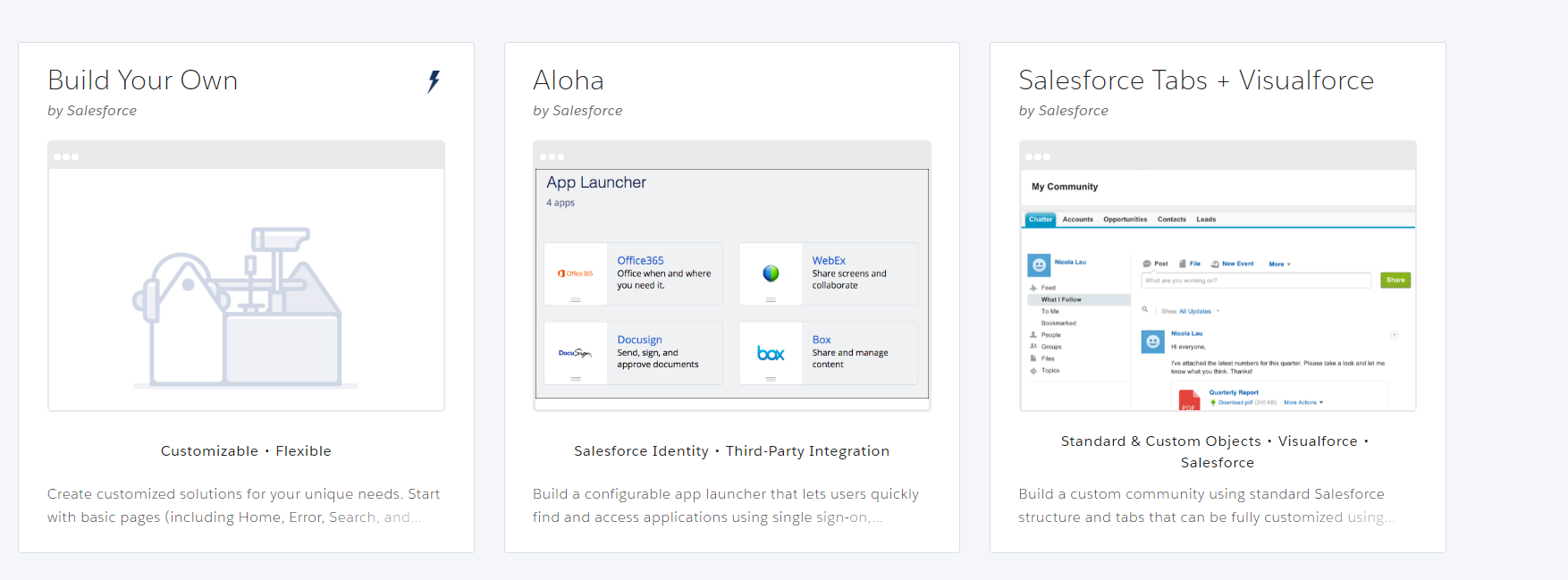 Salesforce Lightning Community image2