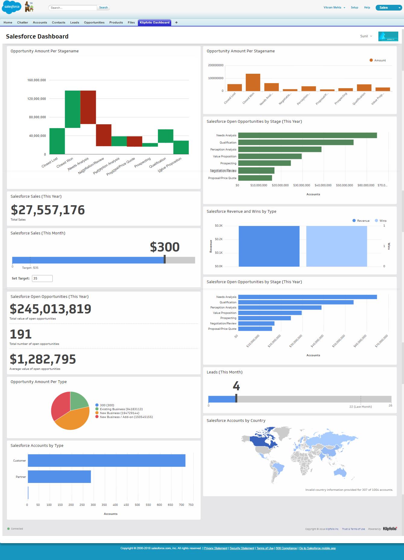Visualise Live Dashboards Image
