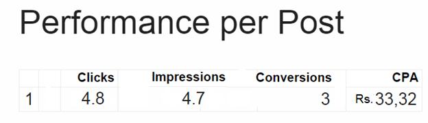 Facebook statistics dashboards Image4